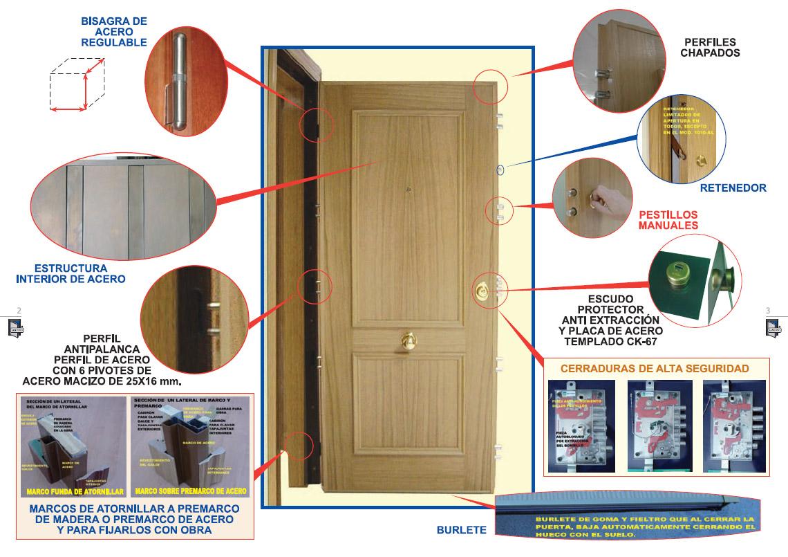 CARPINTERIA Y DECORACION H. ORTIZ :: Puertas Acorazadas